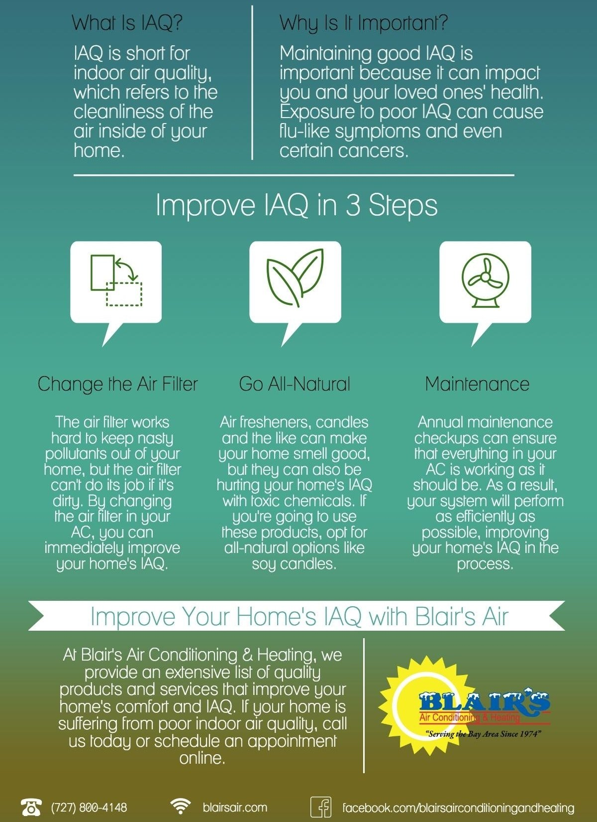 Ways To Improve Air Quality